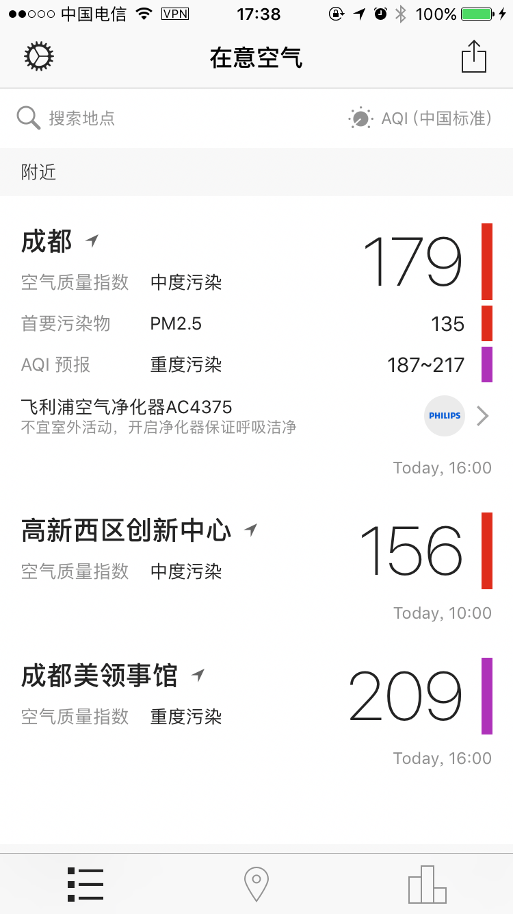 air quality chengdu 2016 12