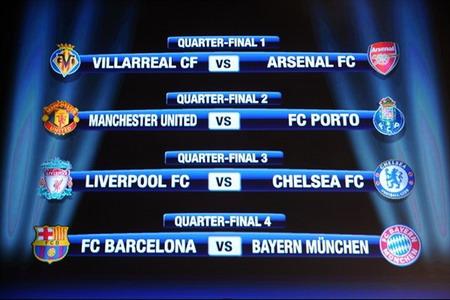 uefa-champions-league-quarter-finals-08-09